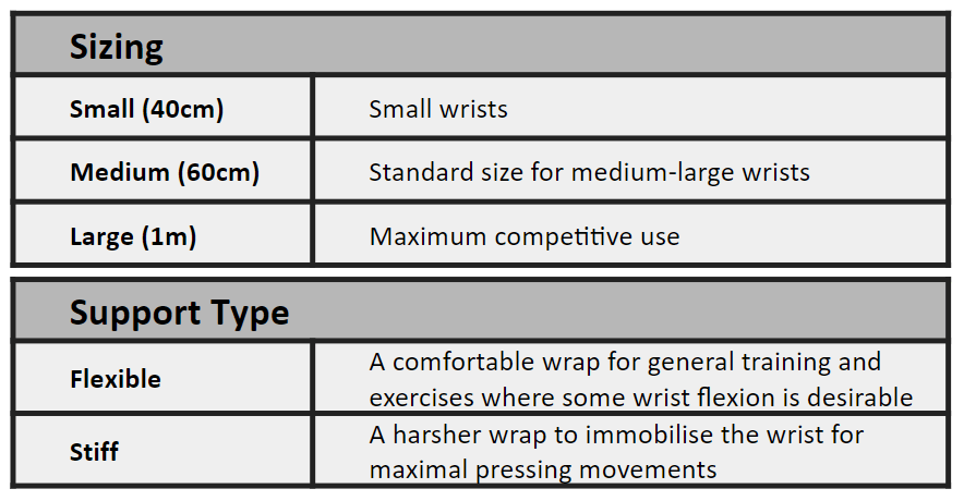 WristGuides